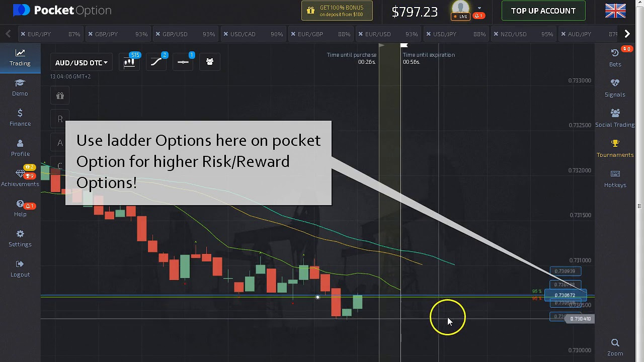 Binary options trading step by step