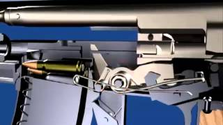 How Gun Works: How AK 47 Works (animated Video)