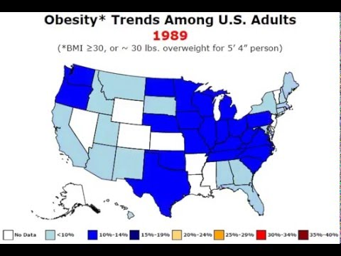 The March of American Obesity