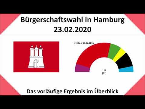 Bürgerschaftswahl in Hamburg 2020: Das vorläufige Ergebnis im Überblick (Tschentscher | SPD | Grüne)