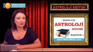 ASLAN Burcu Astroloji Yorumu  07 Ekim 2013  Astrolog DEMET BALTACI   astroloji, astrology