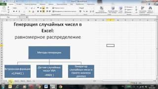 Генерация случайных чисел в Excel. Равномерное распределение