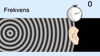 Musikkbasis: Bølgelengde, periode og frekvens