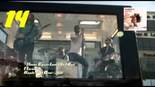 Baixar Special Video: Top 25 Singles of Maroon 5/ Adam Levine