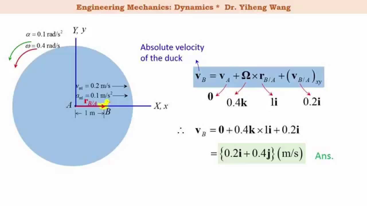 dynamics of circular motion pdf
