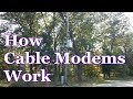 How Cable Modems Work