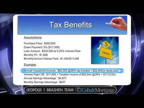 mortgage-interest-tax-deduction