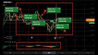100% real strategy| from $4000 into $20,000, only in short duration. wins 9 purchase |binary option