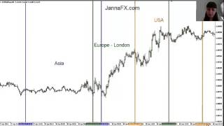 Forex Trading Hours  Market Sessions