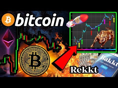 BITCOIN BEARS Call For BIGGER Price FLUSH!? 🔥 ALTCOINS HEAT UP! NEW Bullish Chart 🚀