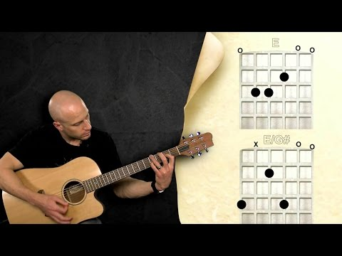 Modern Worship Guitar: The Basic Role of the Acoustic, Part 1
