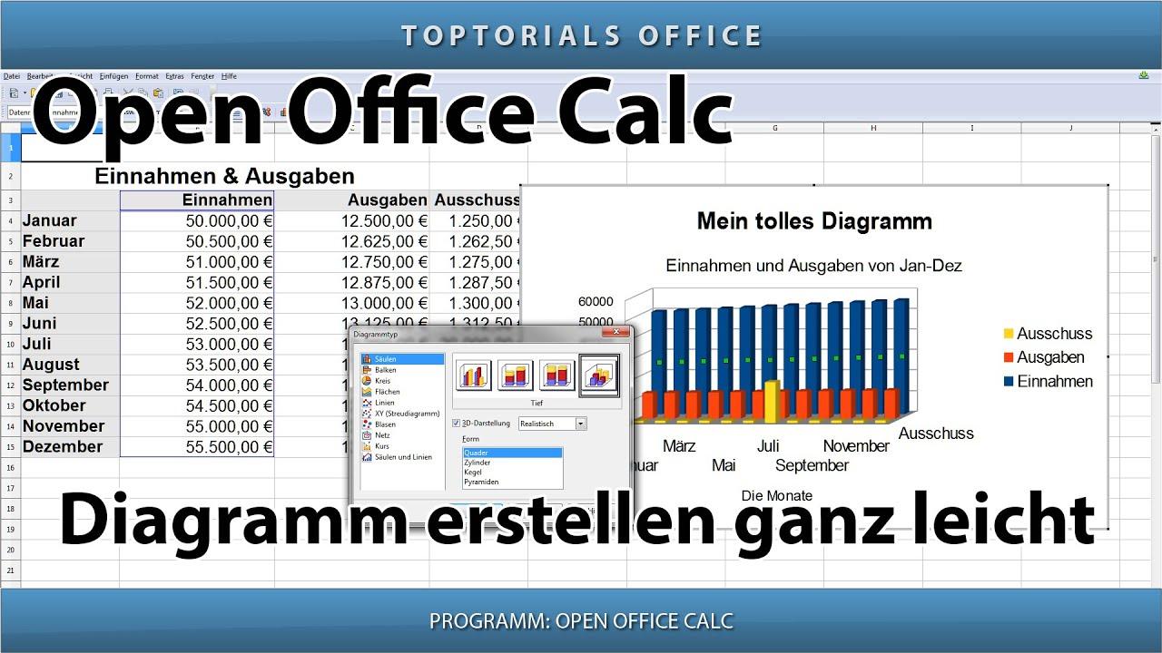 Beste Tragbare Klimaanlage Diagramm Galerie - Schaltplan Serie ...