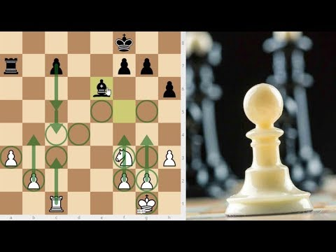 Instructive Endgame #2: How To Think In An Endgame, Capablanca vs Ragozin, Moscow 1936