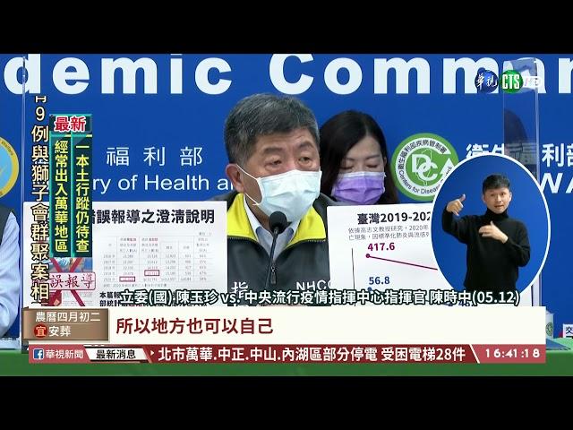 【台語新聞】陳時中:可自行買新冠疫苗 柯轟:卸責|華視台語新聞 2021.05.13
