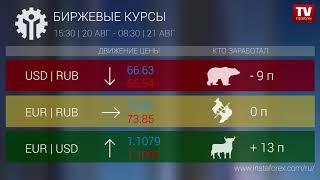 InstaForex tv news: Кто заработал на Форекс 21.08.2019 9:30