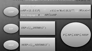 ⨘ } Computational Complexity } 003 } coNP, EXP, NEXP }