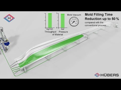 V-DIT – Vacuum Direct Infusion Technology, Example: Wind Turbine Blades