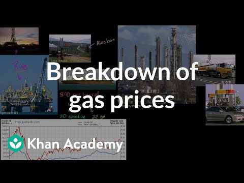 Breakdown of gas prices | Supply, demand, and market equilibrium | Microeconomics | Khan Academy