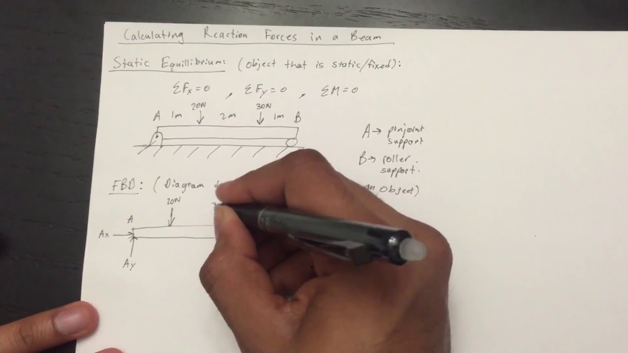 calculating reaction forces in a beam youtube