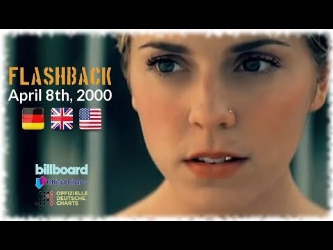 Flashback - April 8th, 2000 (German, UK & US-Charts)