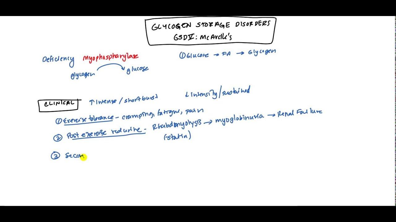Mcardle S Glycogen Storage Disease Type 5 Lecture For Usmle