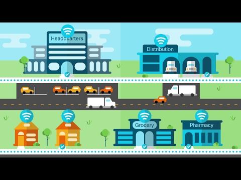 Cisco Digital Network Architecture (DNA) for Retail