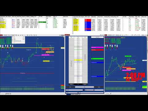 0 12trade | best automated futures trading software algorithm