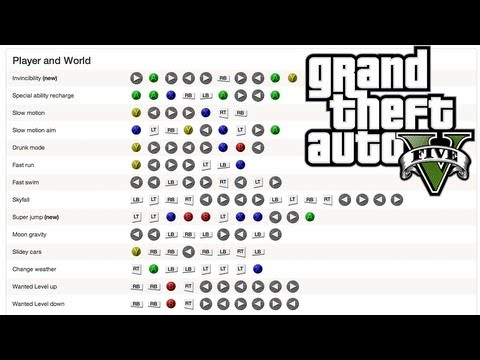Gta 5 Cheats Ps4 Xbox One Ps3 Xbox 360 together with  on gta 4 cheats ps3 lamborghini