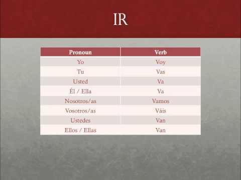 french verb conjugation of essayer Conjugation of the french verb essayer, showing the verbmaps in simple and compound tenses the four easy steps to reading verbmaps.