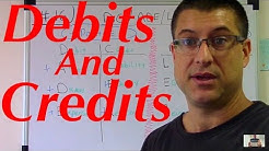 Accounting For Beginners #16 / Debits & Credits / Negative Asset