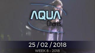 Aqua Charts • Top 100 • 25/02/2018