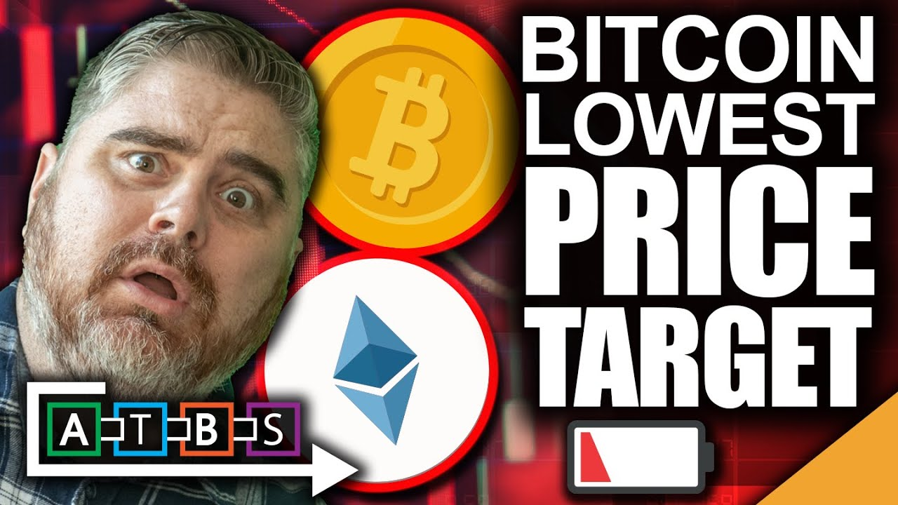 The Absolute Lowest Bitcoin Can Go!! (Worst Case For Crypto) ( HOT NEWS!!! )