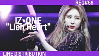 How would IZ*ONE sing Lion Heart (Girls Generation) | Line Distribution