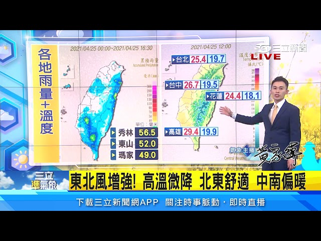 梅雨季前奏!下週四鋒面接力 有望「更明顯降雨」|三立準氣象|20210425|三立新聞台
