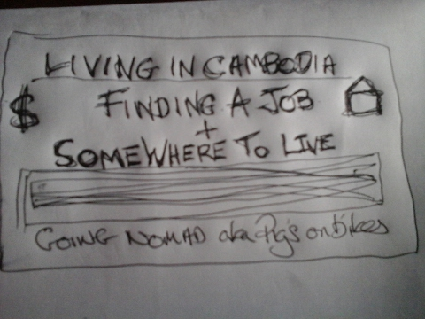Living in Cambodia. Finding work / job and somewhere to live.