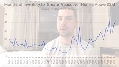 Toronto Real Estate & BC's Speculation Tax Devastating Luxury Housing Market