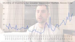 Toronto Real Estate & BC