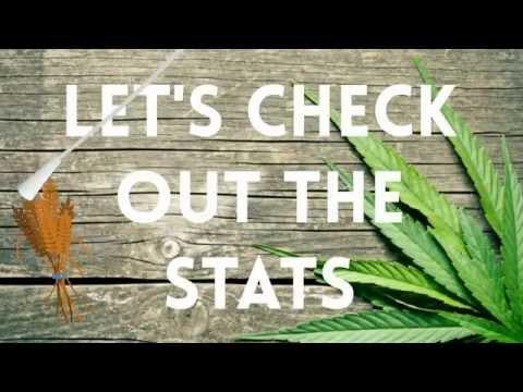 Cannabis Jobs Report November 2015