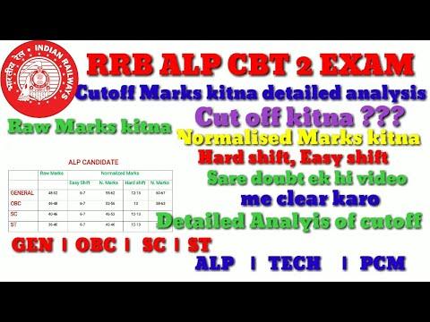 RRB ALP CBT 2 EXAM, Cutoff Analysis, RAW MARKS, Normalisation Marks sabhi doubt clear
