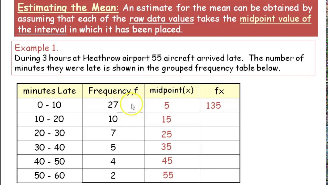 examples of grouped and ungrouped frequency distribution