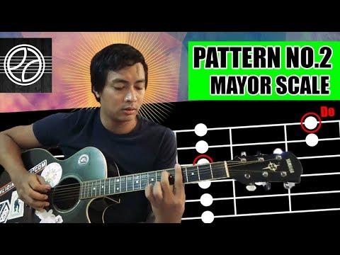 #2-aplikasi-tangga-nada-mayor-pada-gitar-(pattern-ii)