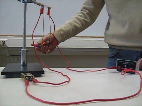 Ρευματοφόρο πλαίσιο και ραβδόμορφος μαγνήτης - Electromagnetic interaction (Ν. Χρόνης)