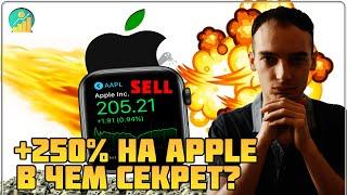 ПРОДАЮ акции Apple, когда все покупают | ЖАДНОСТЬ инвесторов | Как заработать 3х? | Анализ компании