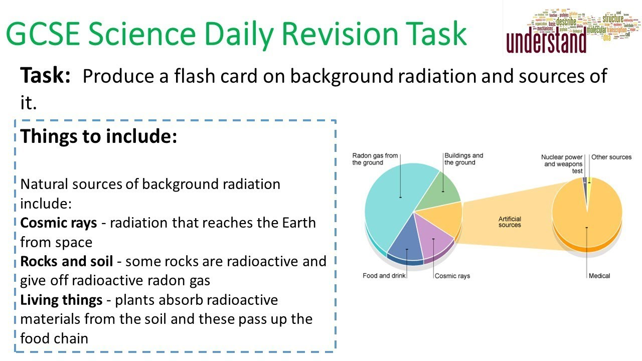 GCSE Science Daily Revision Task 71:  Background Radiation - YouTube