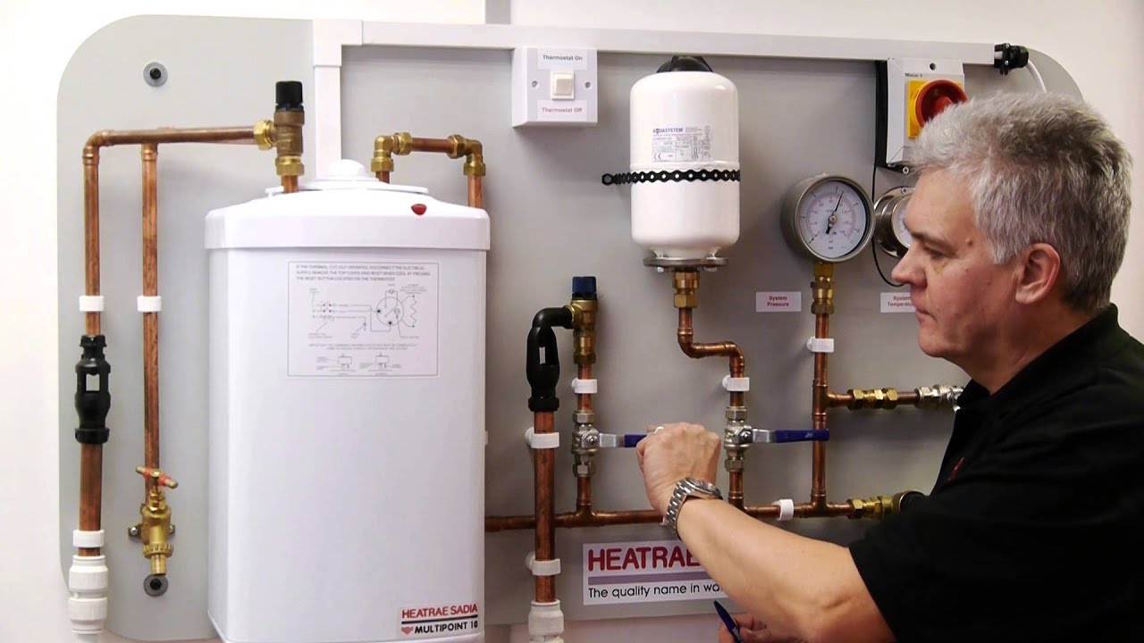 How Unvented Hot Water Works - YouTube