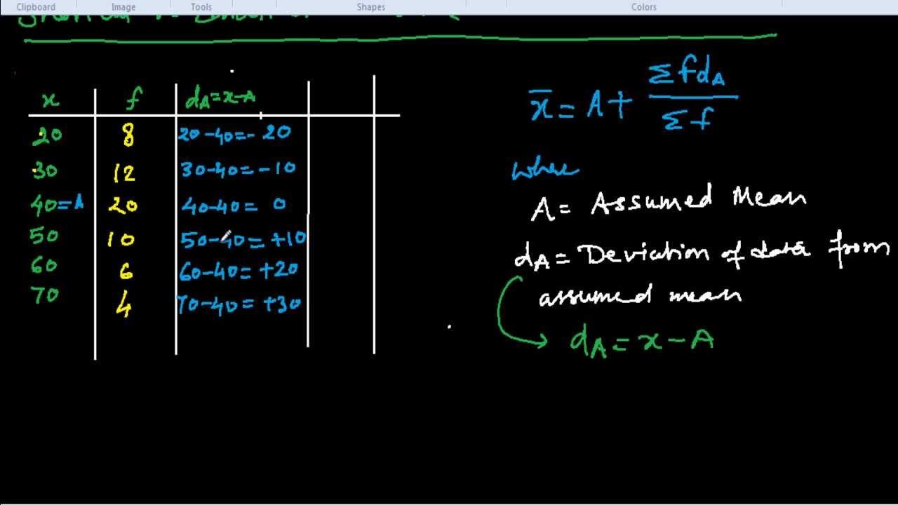 Statistics Mean Of Ungrouped Data