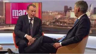 Marr Show - Philip Hammond Interview