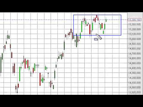 Nikkei Technical Analysis for July 16, 2014 by FXEmpire.com