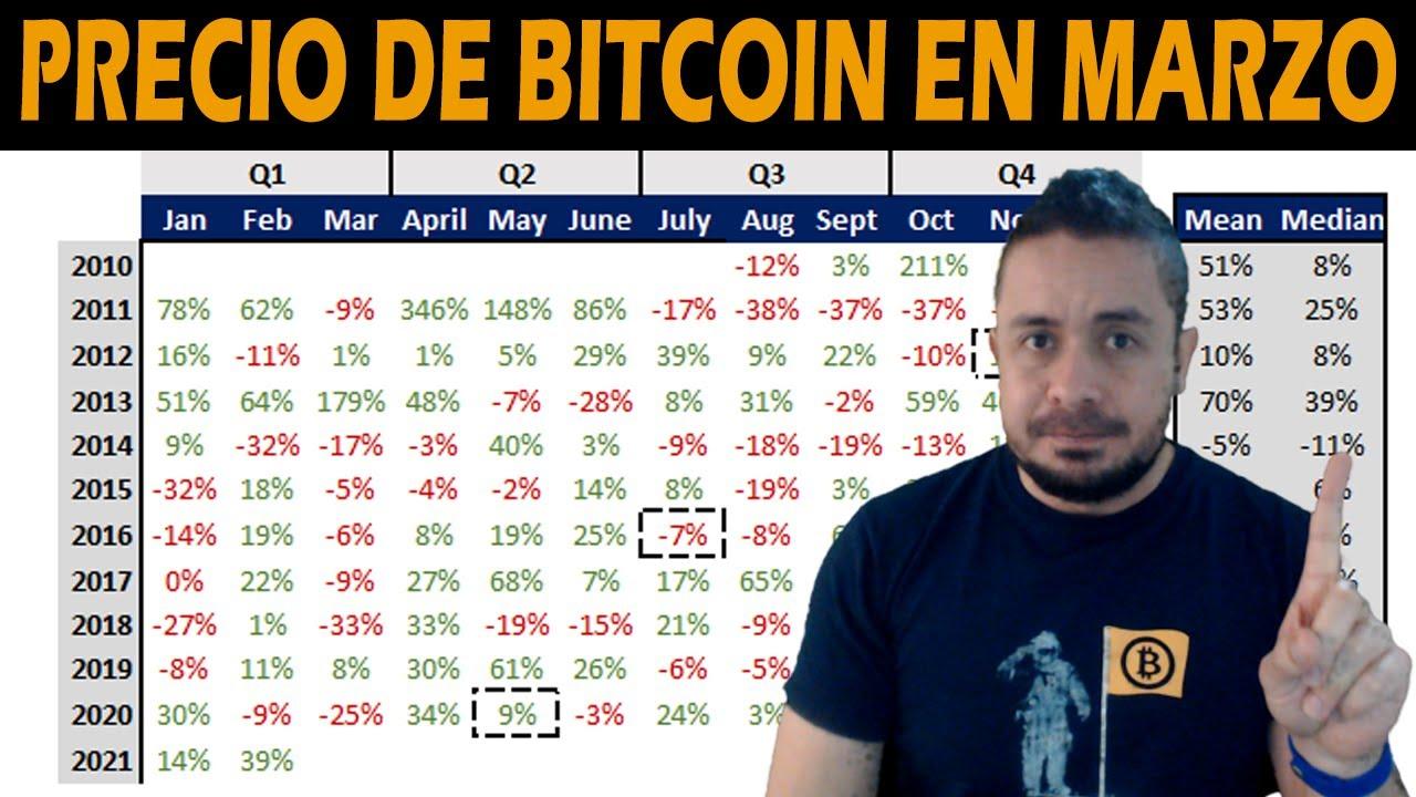 crypto trading bot apžvalga btc rinkų prisijungimo klaida