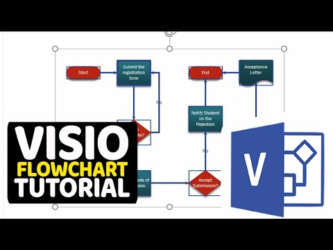 How to Draw Visio Flowchart Diagrams